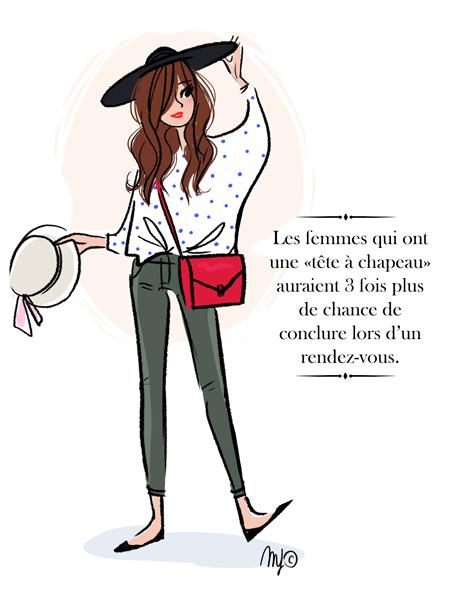 femme-à-chapeau