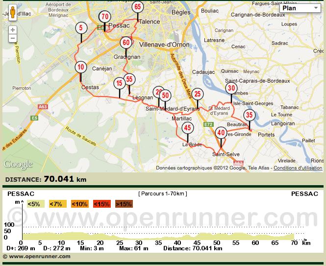Parcours-70km