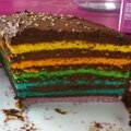 Le rainbow cake de Atchoume