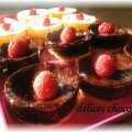 dlices chocolat