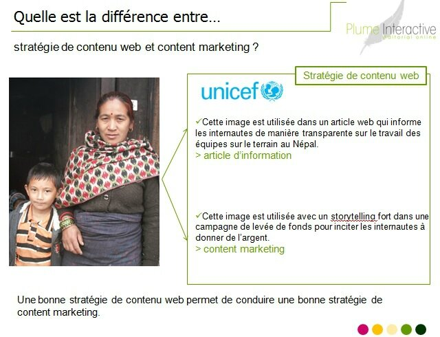 Content marketing versus Stratégie de contenu web-ok