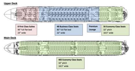 A quoi ressemble la cabine ideale de l 39 a380 d 39 air france for Interieur qatar airways