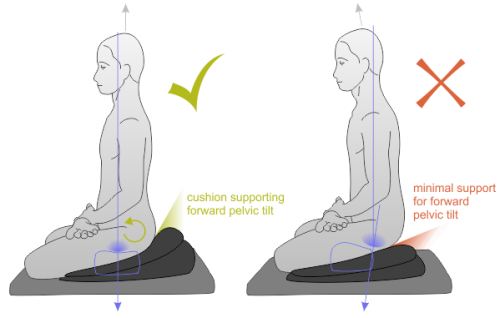meditation-Position