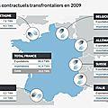 Echanges d'électricité entre la france et l'allemagne. le solde était-il vraiment importateur ces dernières années ?