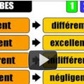Adverbes - ressources audio video
