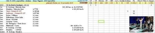 2015-Interlagos-resultats
