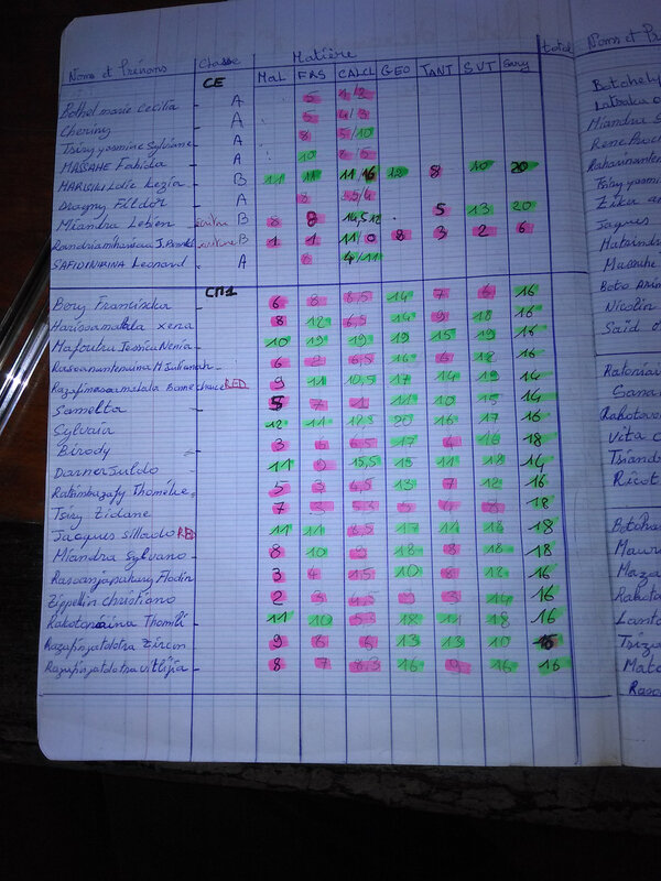 notes premier trimestre 2