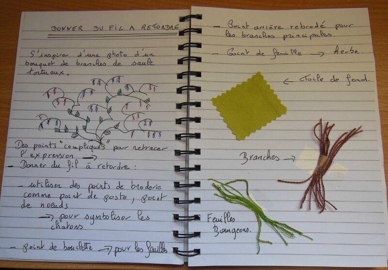 CARNET DE CROQUIS (2)