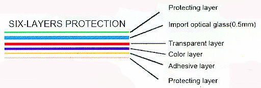 Protection__cran_X10