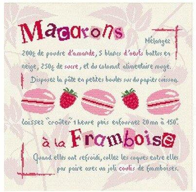 Macarons a la Framboise