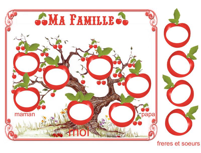 Mon arbre genealogique d' enfant