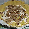 Pie poulet,champignons et pommes de terre