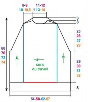 Schéma-pull-gris-Pt-M-ouss-B-de-F-289x335
