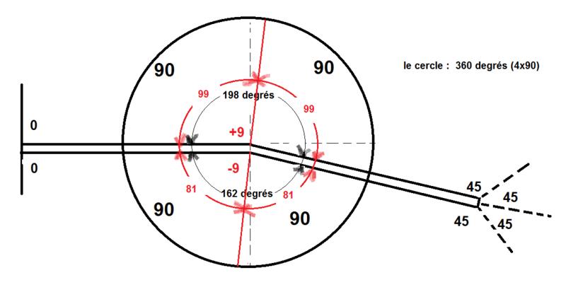 calcul des angles moulures
