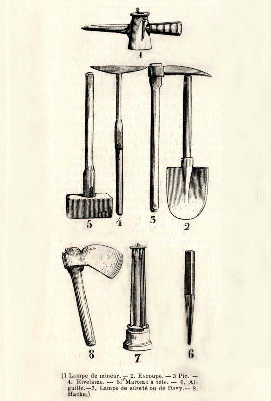 outils du mineur