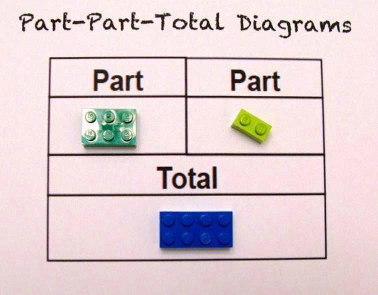 Legosmaths02