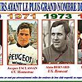 Classement ffc coureurs amateurs - 1970-1995