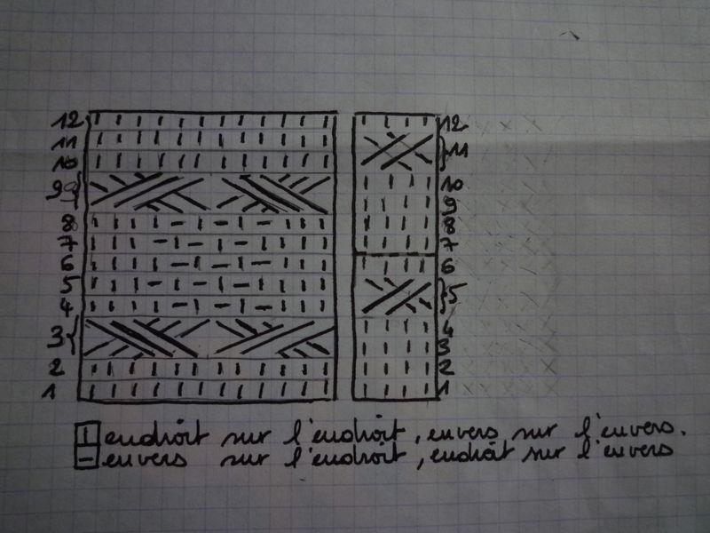 légende grille tricot