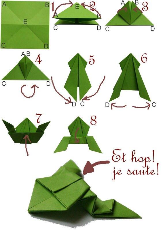 fait la maison origami grenouille larpin la moutarde. Black Bedroom Furniture Sets. Home Design Ideas