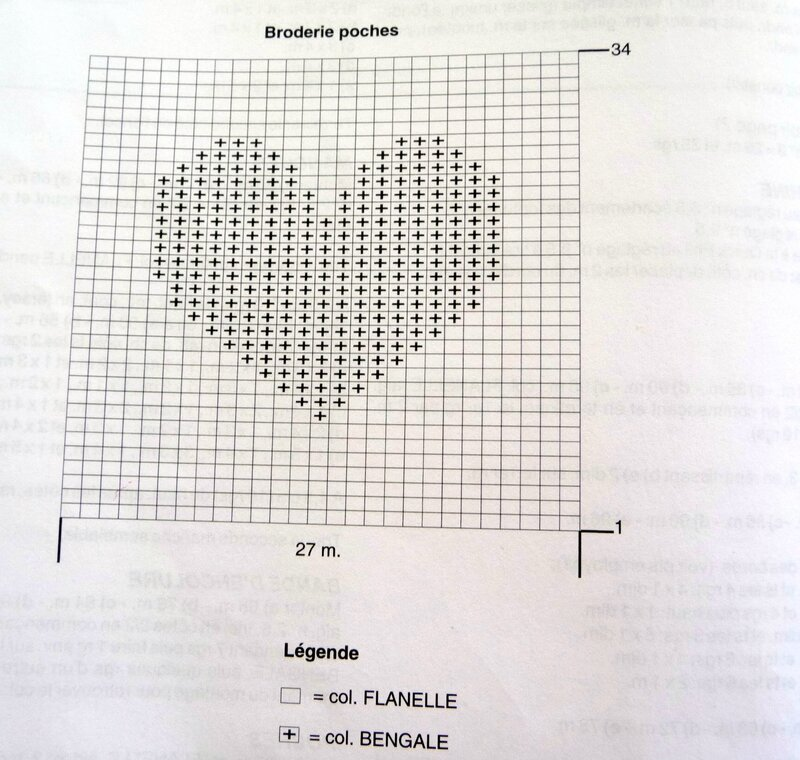 schéma coeur pour robe coeur