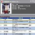 Myself world tour dvd: jolin ranks #2 on g-music and #3 on 5music!