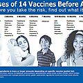 Aujourd'hui, les enfants reçoivent plus de 12 fois le nombre de doses de vaccins qu'en 1940 !
