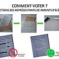 Comment voter demain ?