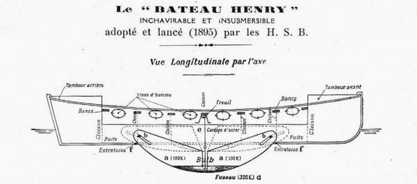 CH02 - le canot henry