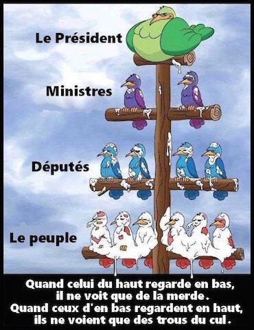 peuple_politiciens