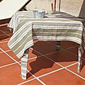 Diy...... comment une simple table basse en plastique devient ........