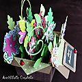 Card-in-a-box panier de fleurs - profil