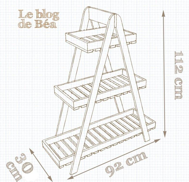 Pas pas pour fabriquer une tag re style escabeau en bois de palette le b - Construire une etagere bois ...