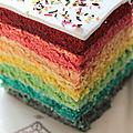 Rainbow cake ou gâteau arc-en-ciel