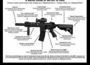 ar-15-assault-rifle-media-guide