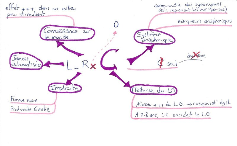 schéma (3)