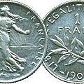 La question de la dévaluation franc/euro