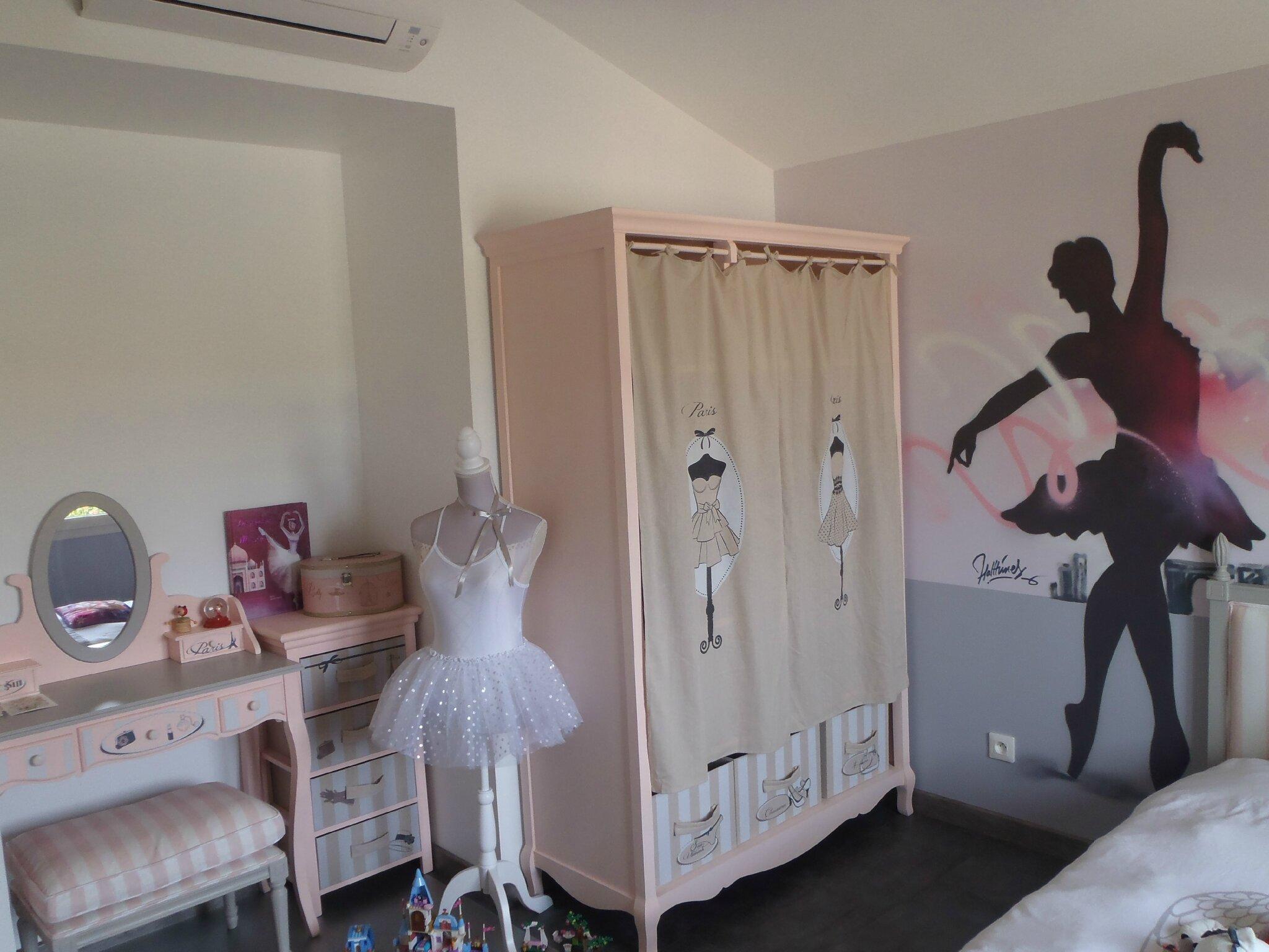 Chambre Danseuse Etoile à chambre de danseuse classique ~ toutes les id�es pour la d�coration