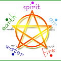 Wiccan_Pentacle