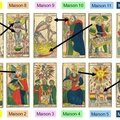 Vincent beckers t'aide à réviser tes connaissances en astrotarot.