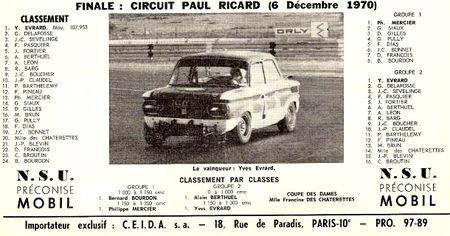 Finale_Circuit_Paul_Ricard_6_D_c_1970_