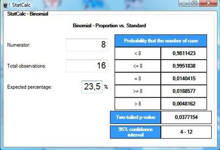 StatCalc Binomial2