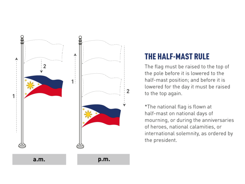 FLYING-THE-PHILIPPINE-FLAG-AT-HALF-MAST-no-header-and-footer