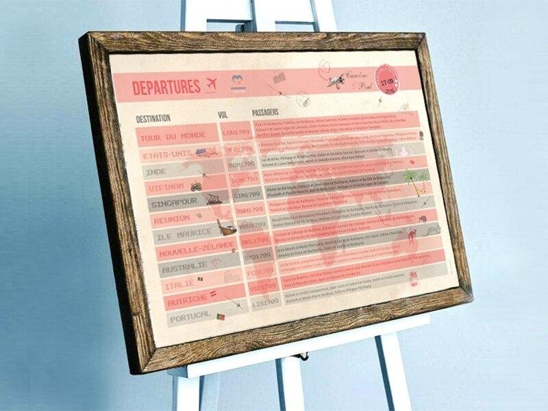 plan de table theme voyage panneau aeroport