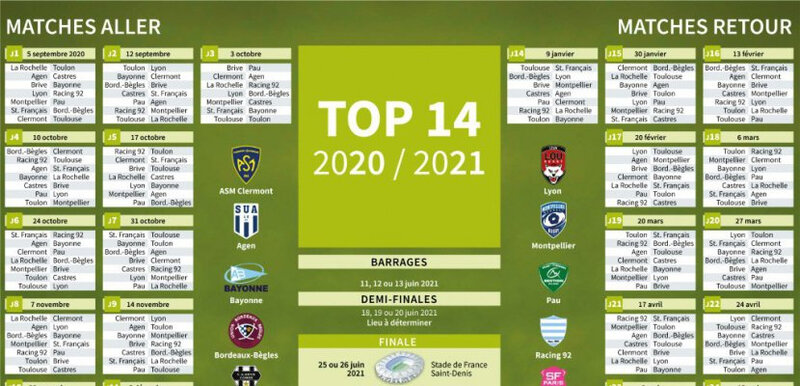 Calendrier TOP 2020-21