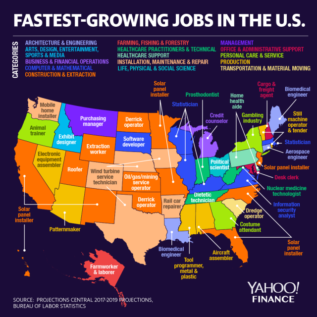 Fastest growing job in each US state