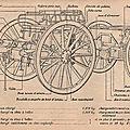 Voiture-caisson de 75 modèle 1897 vue avant