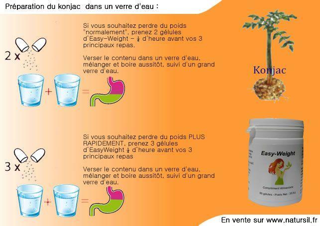 Comment maigrir avec konjac konjac en g lule easy weight - Comment utiliser agar agar comme coupe faim ...