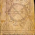 1200-1230 Mouvement perpétuel (album de Villard de Honnecourt)