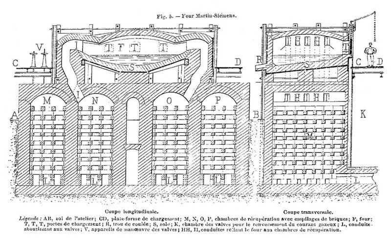 four Martin-Siemens (1)