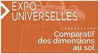 Expositions universelles, comparatif des dimensions au sol